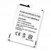 Batéria pre HTC S620 (nahrádza BA S160) Li-Ion