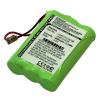 Batéria pre Panasonic HHR-P101E AAA-3 NiMH 600 mAh