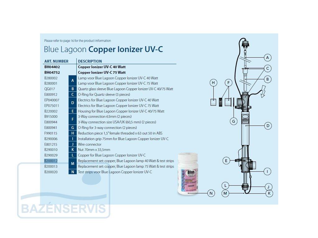 Náhradné diely sterilizátora Blue Lagoon Copper Ionizer UV-C