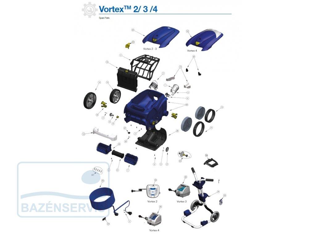 Vortex 2 3 4