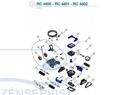 RC 4400 RC 4401 RC 4402