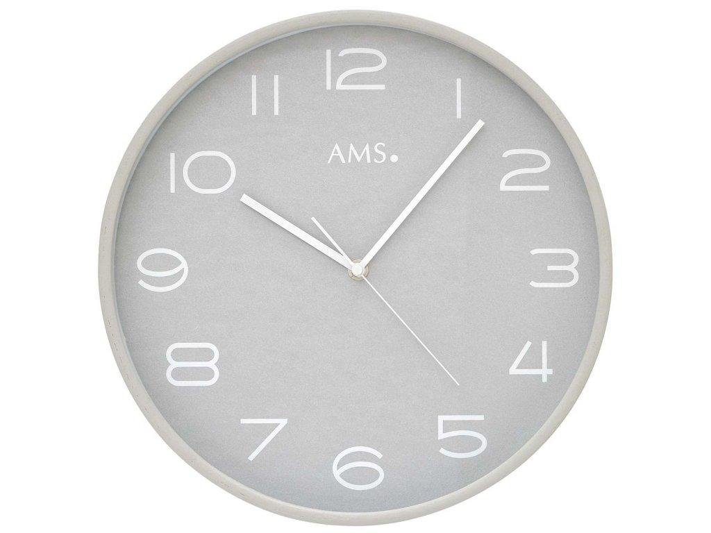 AMS 5521