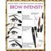 brow intensity education 3xx