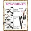 brow intensity education 3xx