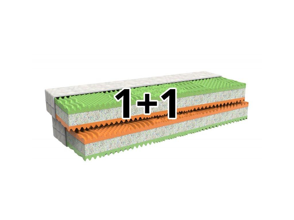 1+1 Pěnová matrace REGINA s pevným středem pro opěru zad