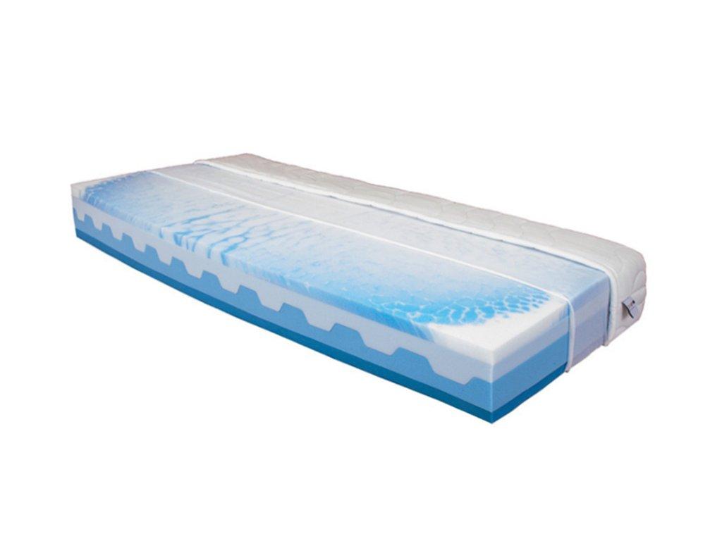 OCEAN ergonomikus hideghab matrac