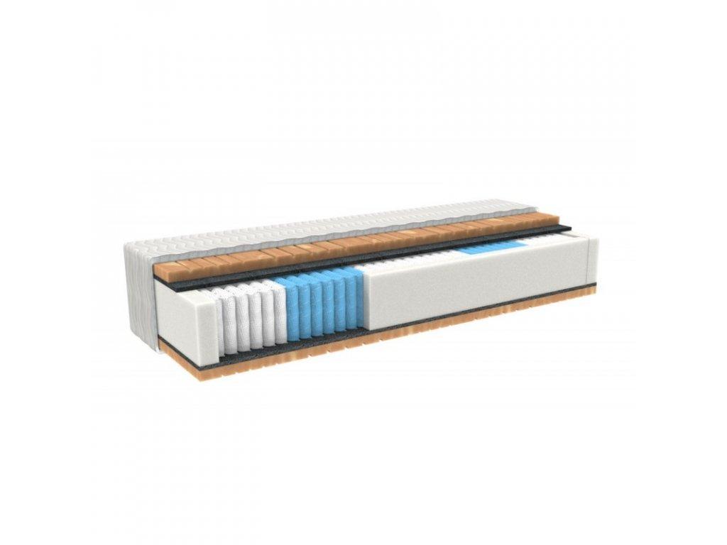 CUPRA PROMED rugós matrac memóriahabbal és lószőrrel