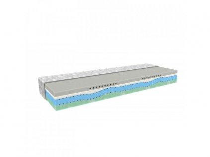 Zónás matrac SILVER BIOGREEN memória BIO habbal és ezüsttel