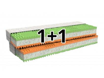 1 + 1 REGINA hab matrac rögzített központtal a háttámla számára