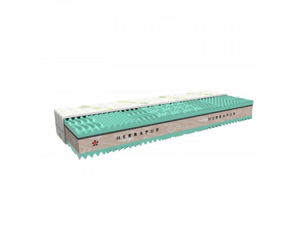 Saltea de sănătate HERBAPUR® ORTHOFLEX cu o spumă cu memorie care conține Aloe Vera