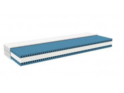 Penový matrac METROPOLIS s pevným stredom pre zdravý spánok