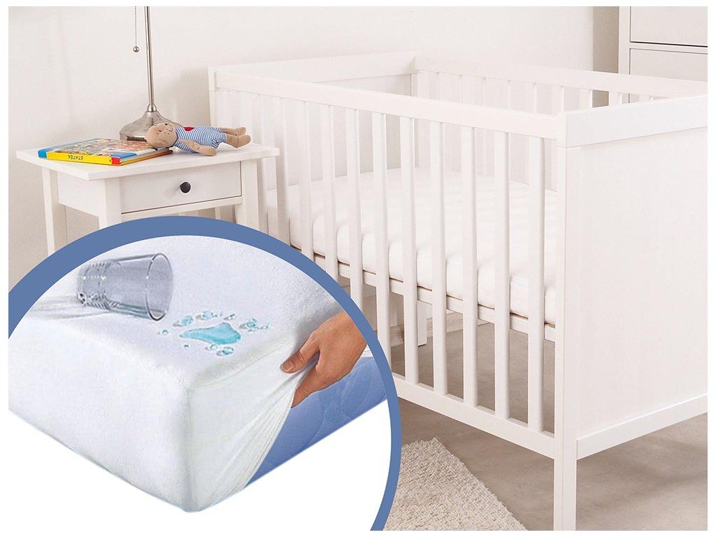 Nepropustný hygienický chránič matrace