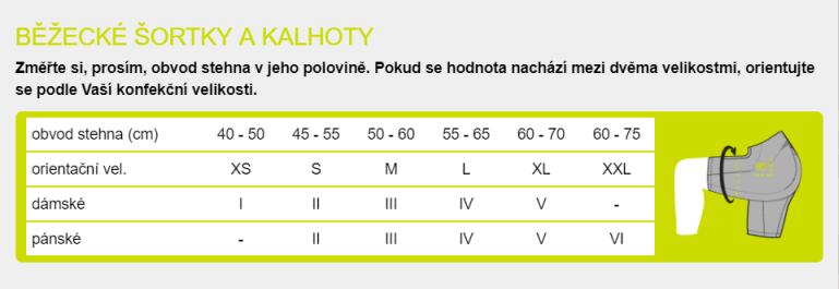 cep-sortky_tabulka_velikosti