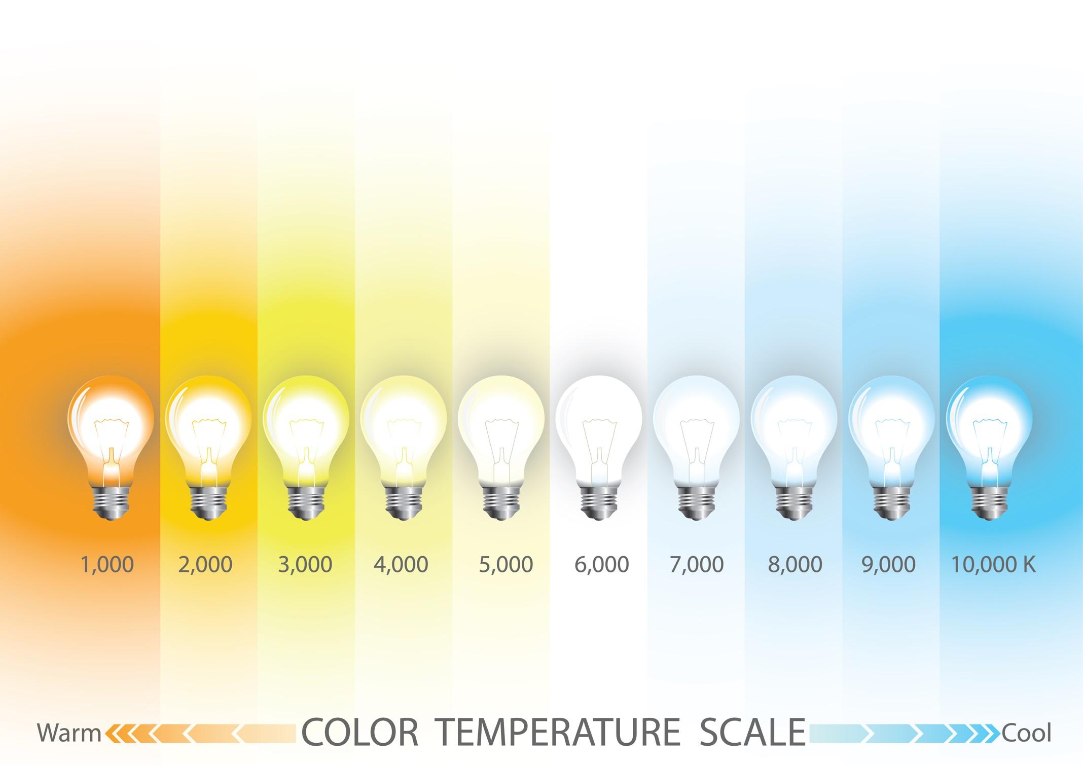 teplota-chromaticnosti1