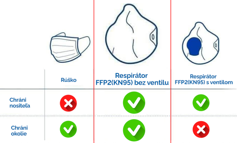 ochranne_rusko_respirator_FFP2(1)