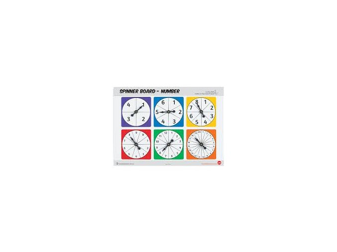 Spinner Board - Numbers