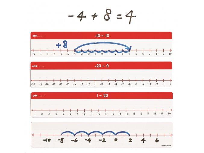 Number Line - Negative/positive
