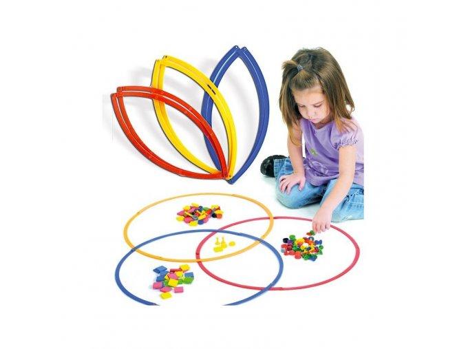 Sorting Rings (6)