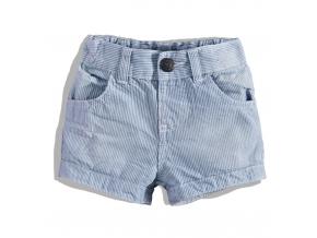 BEWOX velkoobchod Dětské šortky MINOTI CORAL-0006-BL3