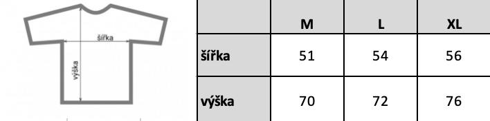 ringer_tabulka_final