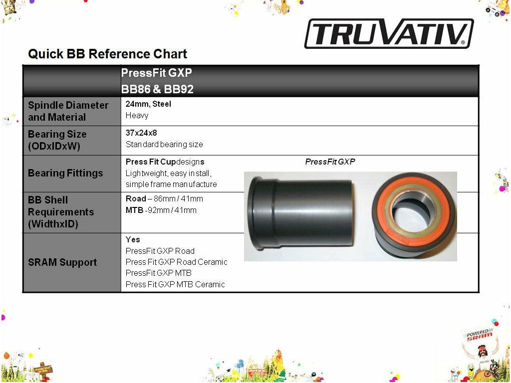 osa ložiska TRUVATIV GIGA X-PIPE Team PressFit MTB BB92 v krabičce