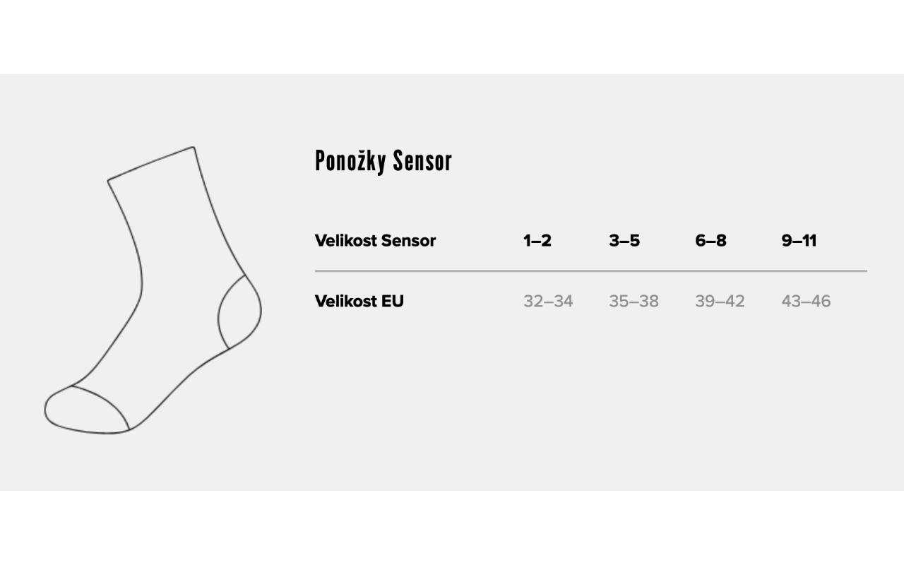 Velikostni tabulka pro ponožky od značky Sensor