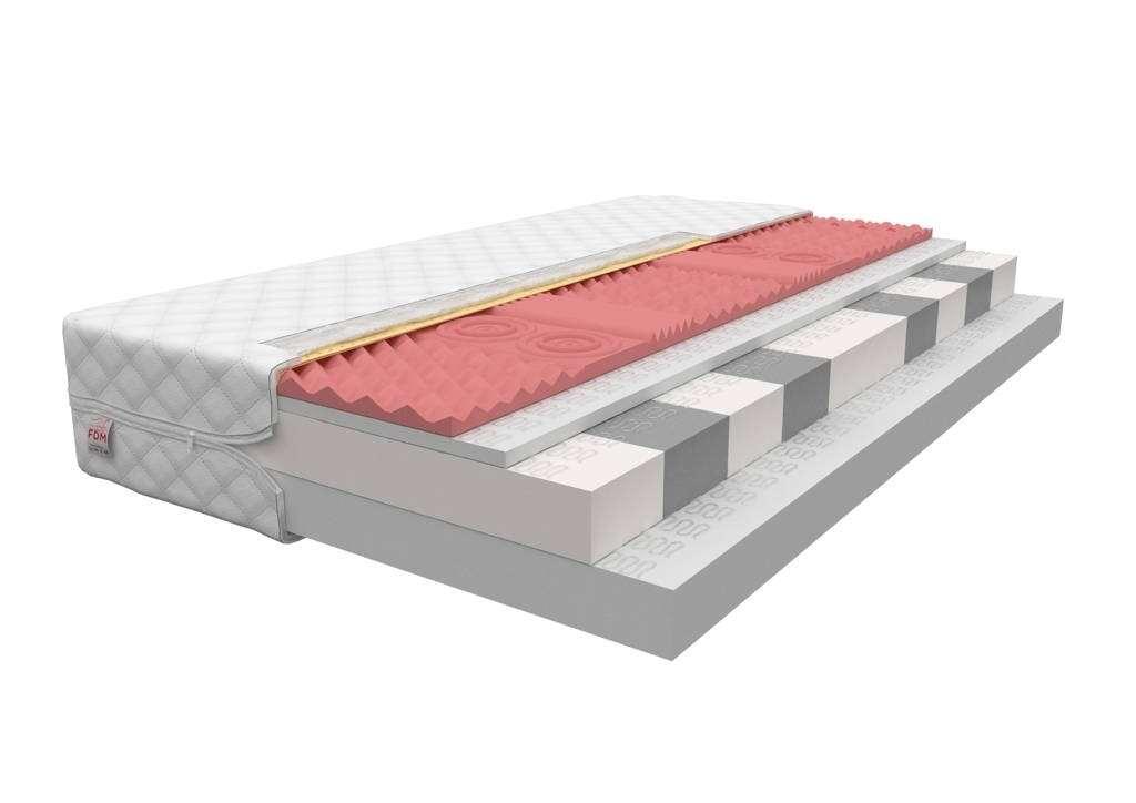 Na typu matrace opravdu záleží!