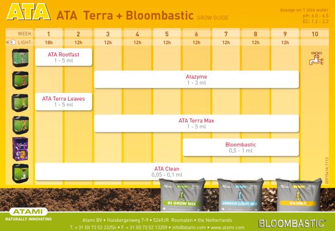 ATA-Terra+BLB-653x450