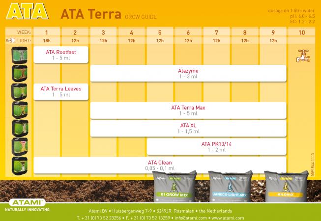 ATA-Terra-653x450