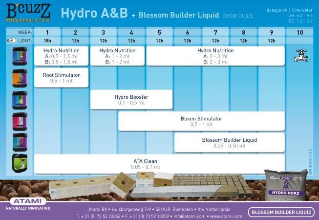 Bcuzz-Hydro-653x450