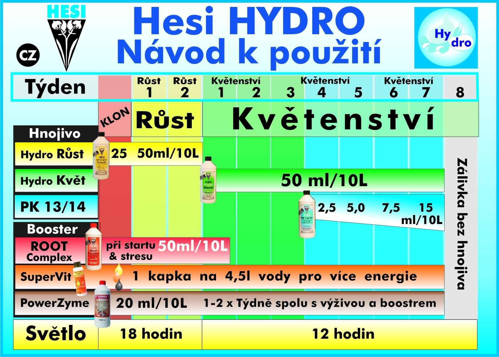 _ps_151hesi_hydro_schema