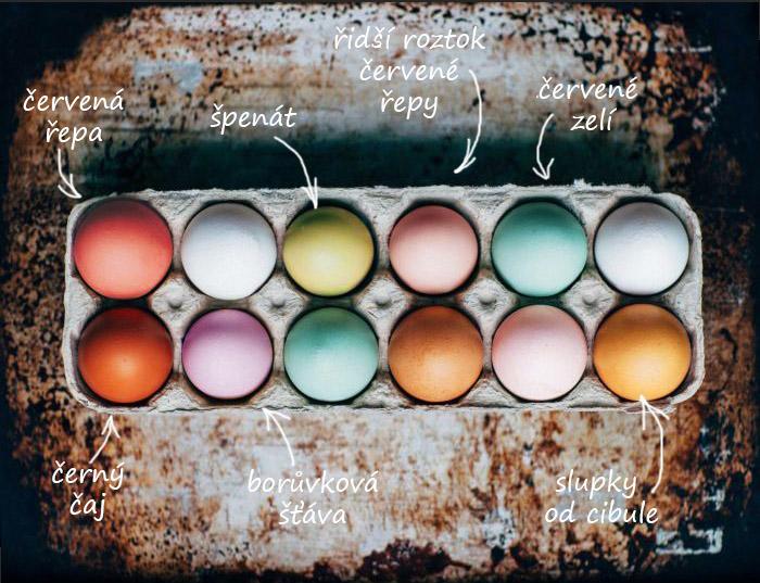 prirodne-barvena-vajicka