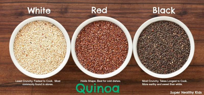 Quinoa White Red Black