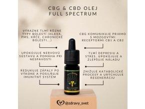 cbg x cbd full spectrum