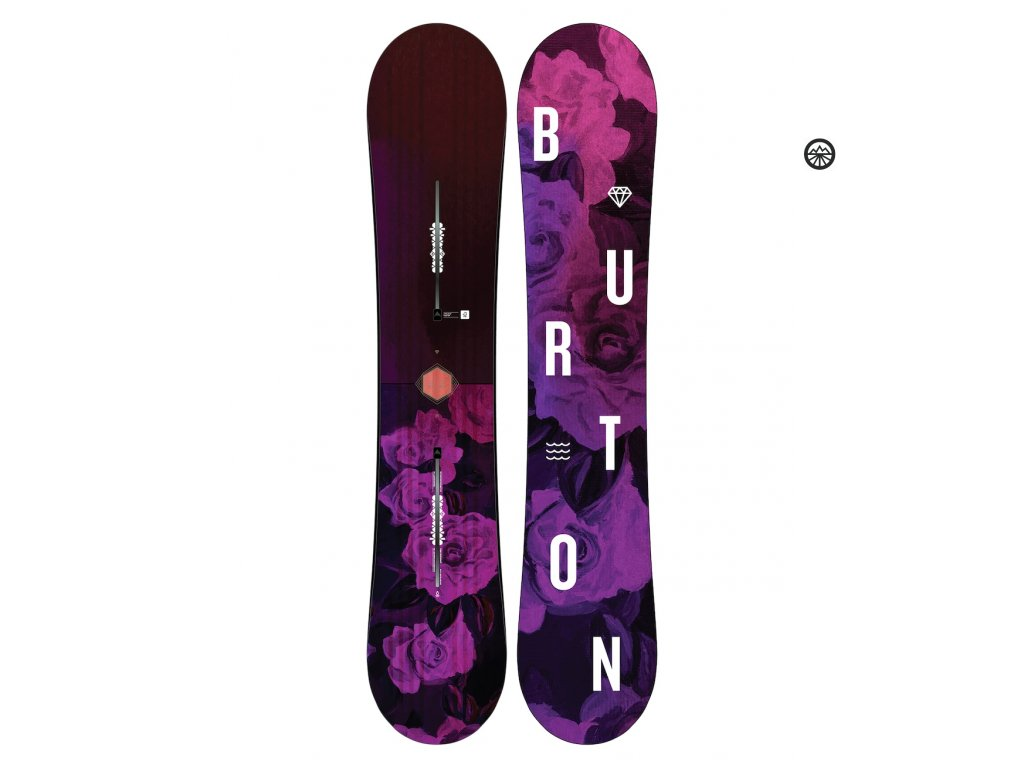 24b57c6c40 Snowboard BURTON STYLUS NO COLOR 2019 - BLITZ FLITZ ski and bike