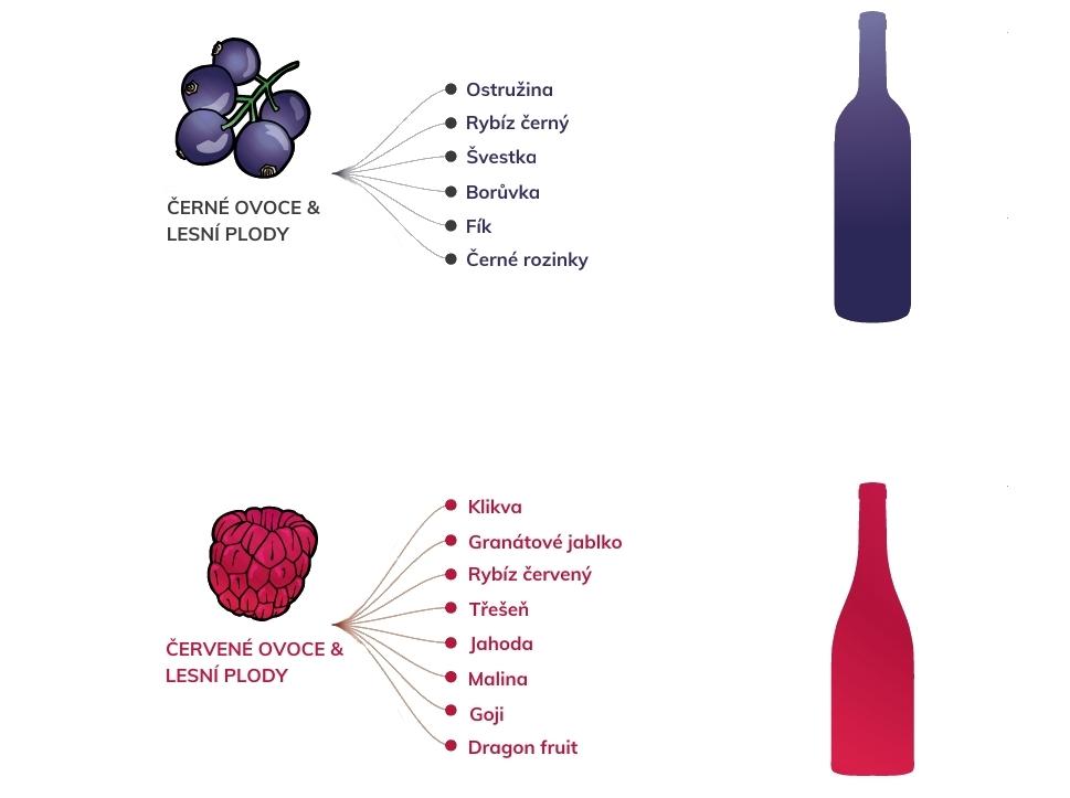 cervene_vino_clanek_