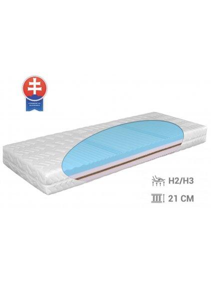 Kokosovo-penový matrac Grandis MEF - rôzne rozmery
