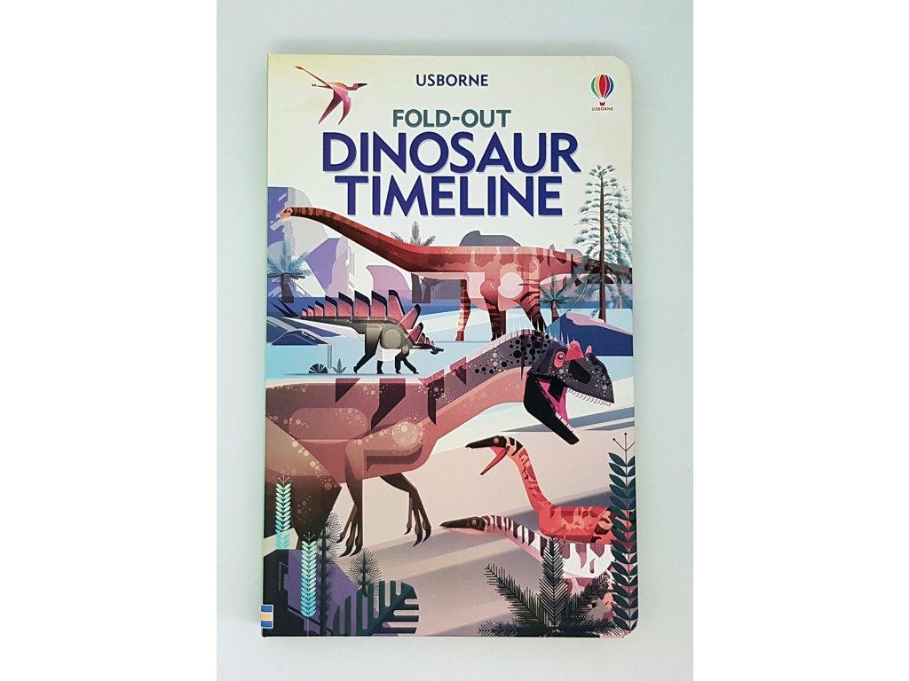 POŠKOZENO Dinosaur Timeline F1