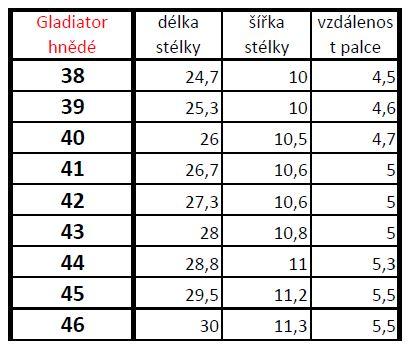 velikostniTabulkaSandalyJenonGladiator