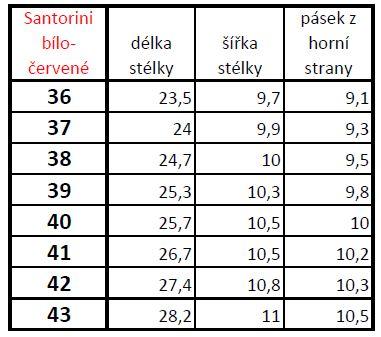 velikostniTabulkaSandalyJenonSantorini