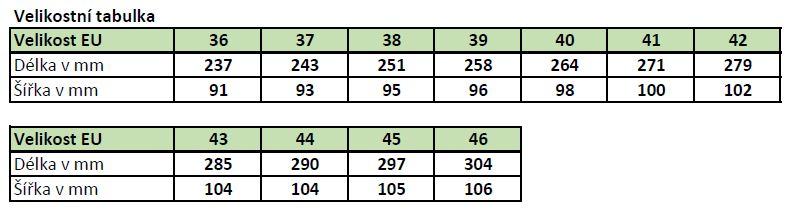 pegres-velikostni-tabulka-vlozky-46
