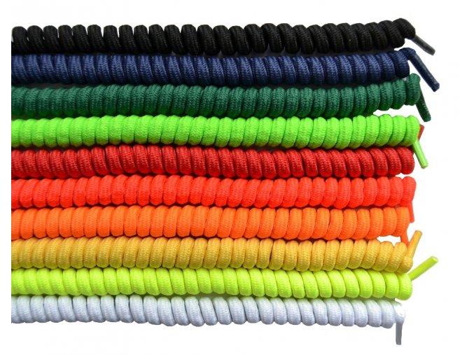 Spirálové tkaničky (spirálky)