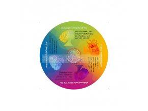 cyklicky magnet pro zeny
