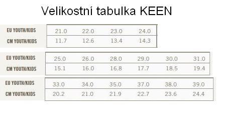 velikostni_tabulka_keen1