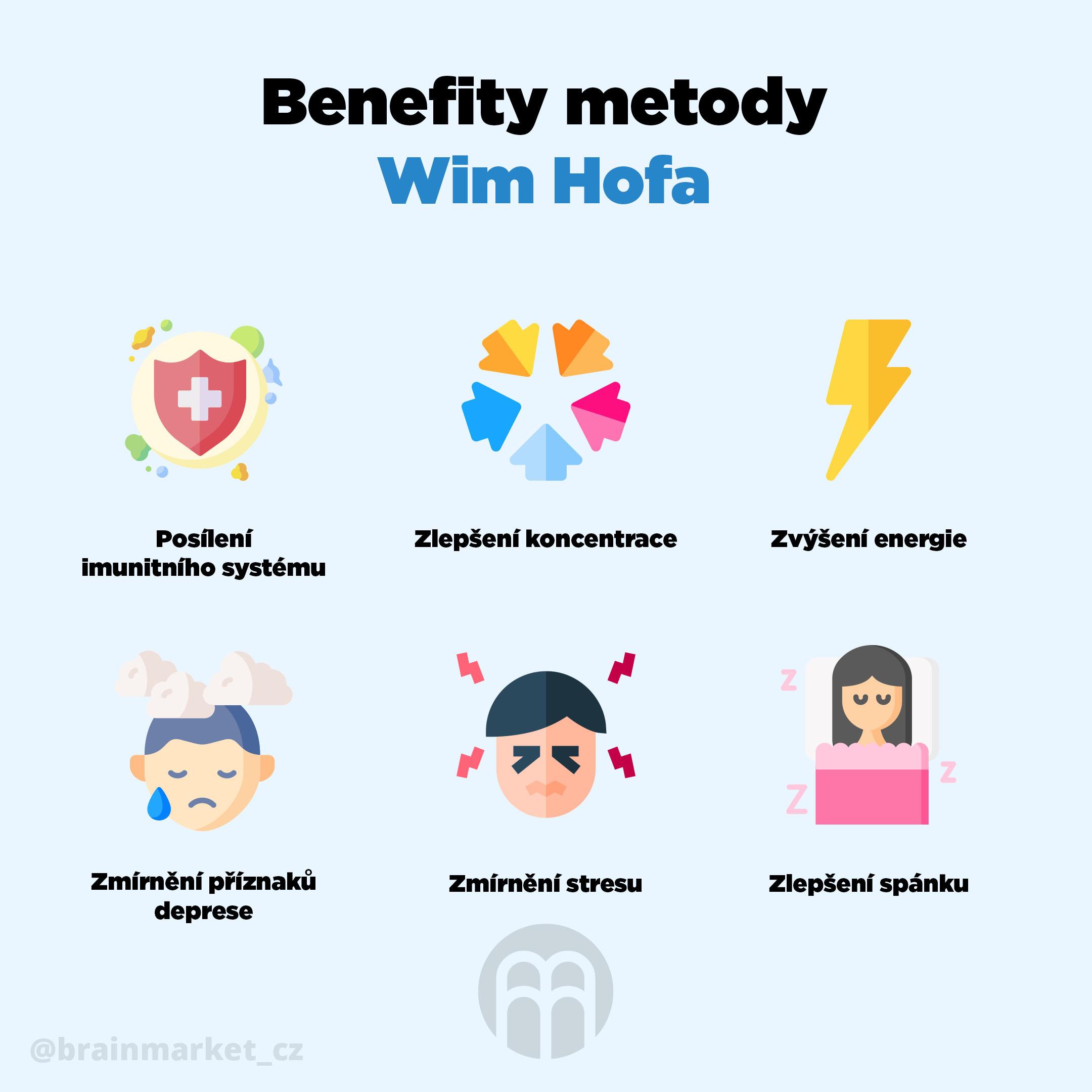 Vycvičte svou imunitu chladem a dýcháním podle Wima Hofa