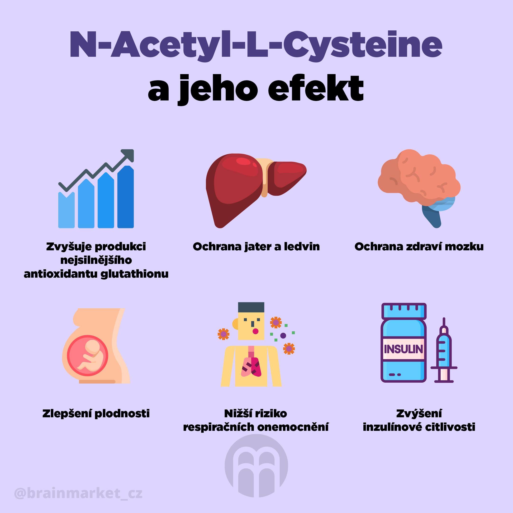 7 důvodů proč potřebujete NAC (N-Acetyl-L-Cystein)