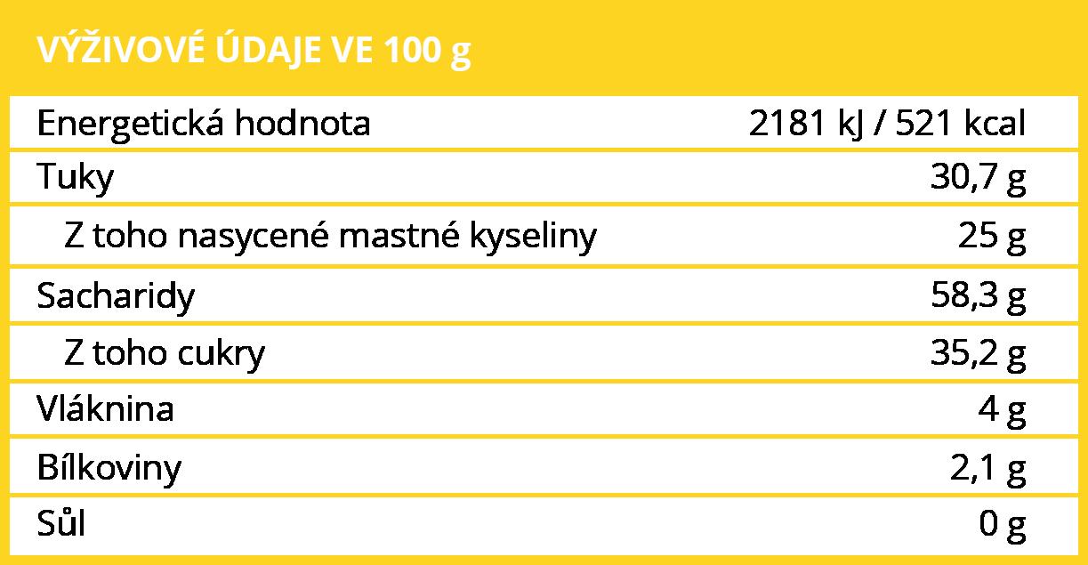 Výživové údaje BrainMax Pure Banánové chipsy - BrainMarket.cz