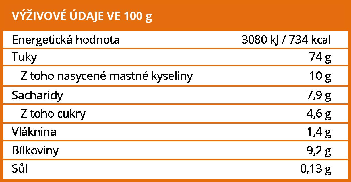 Výživové údaje BrainMax Pure Makadamové ořechy - BrainMarket.cz