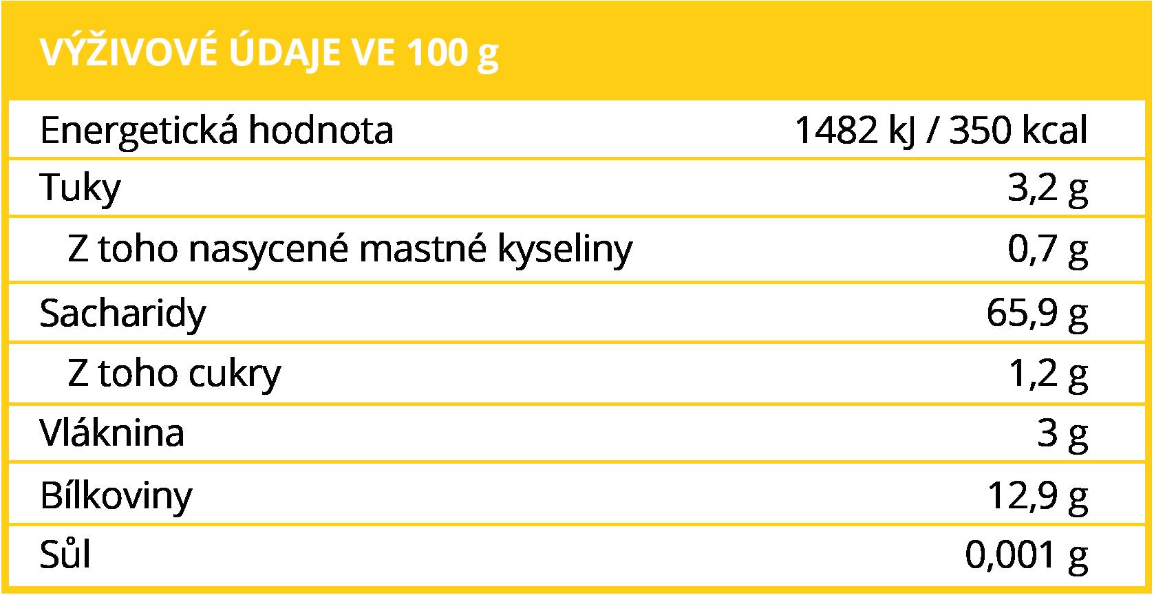 Výživové údaje BrainMax Pure Pohanková mouka BIO - BrainMarket.cz