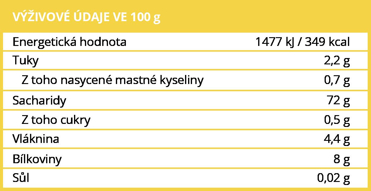 Výživové údaje BrainMax Pure Rýžová BIO mouka - BrainMarket.cz